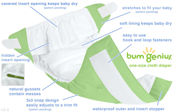 bumgenius one size cloth diaper open details