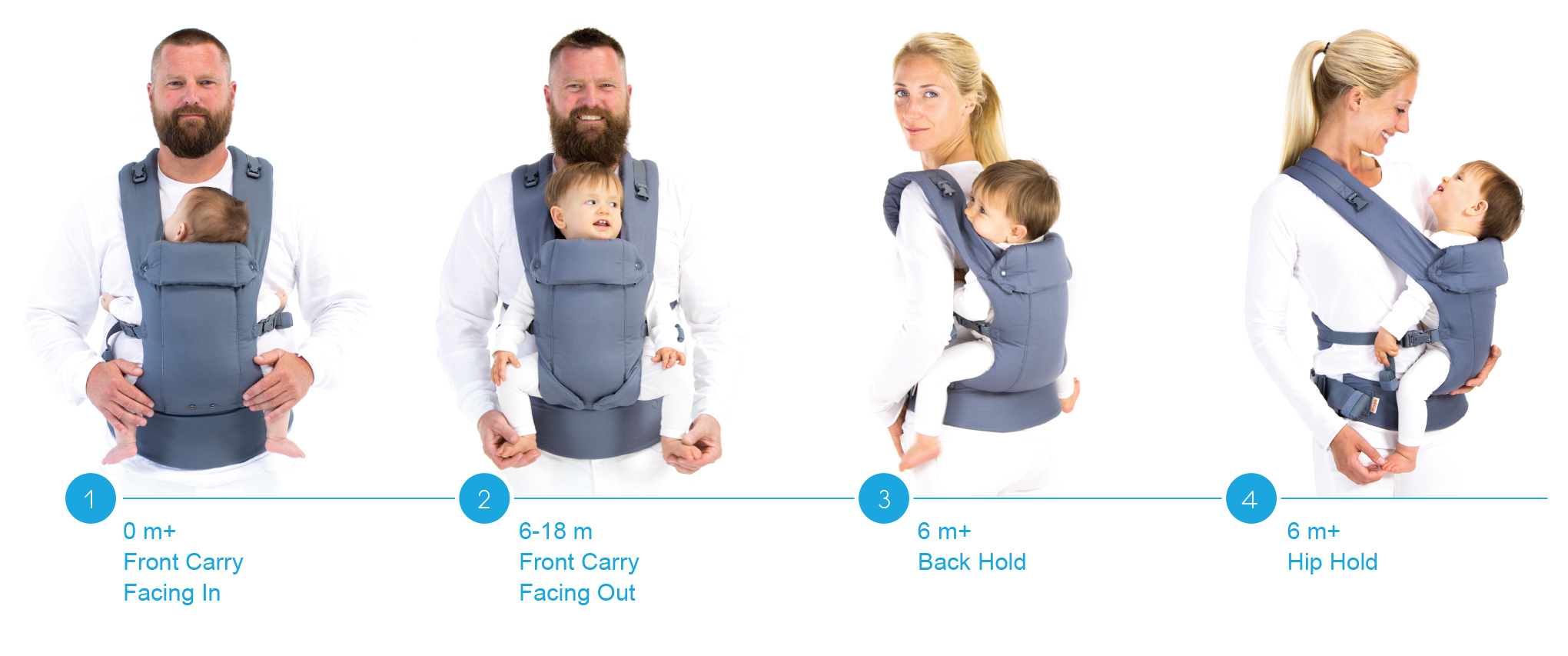 beco gemini baby carrier details 2