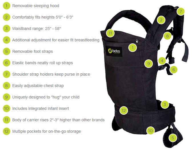 boba 4g baby carrier- details
