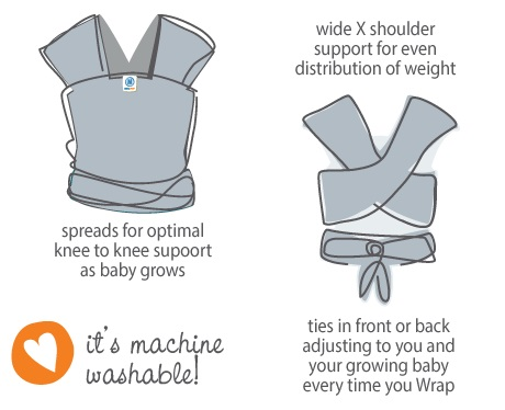 moby wrap feature