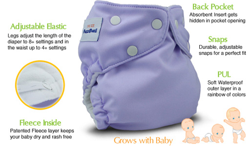 Fuzzi Bunz Cloth Diapers Overview